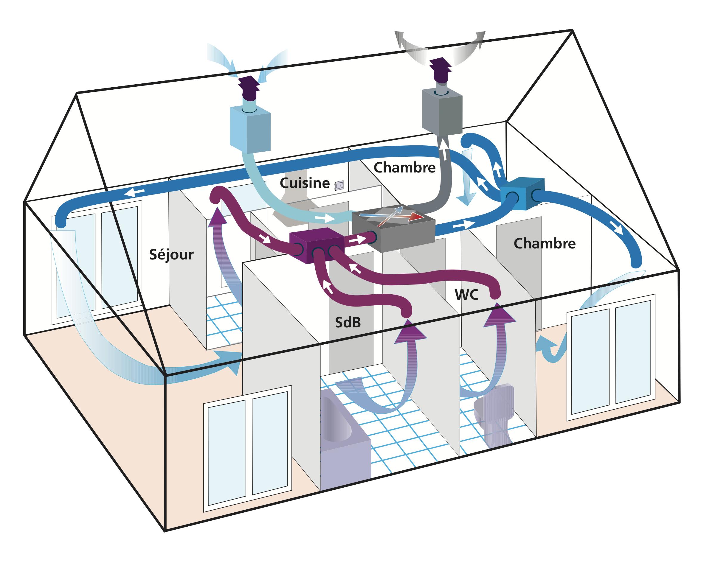 une maison positive blog sur l 39 actualit des nergies renouvelables. Black Bedroom Furniture Sets. Home Design Ideas